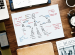 2 Reasons You Must Take Content Marketing Seriously to Grow