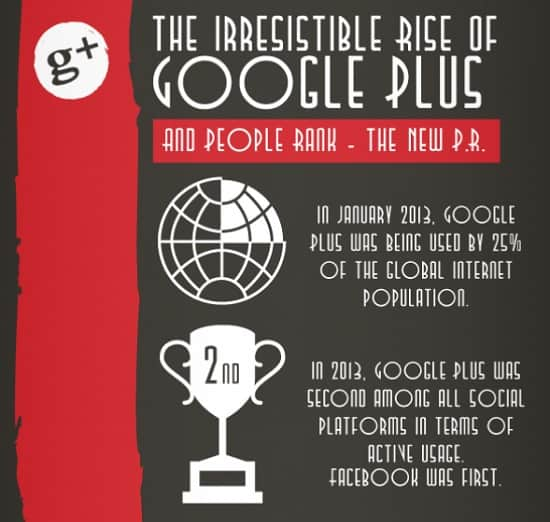 the rise of google Google played a leading role in damaging the newspaper industry online users accessed articles through google and advertising revenue migrated from the originators of credible news to the search.