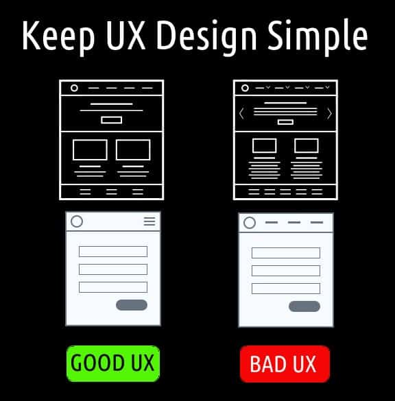 ux design michigan