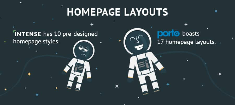 homepage-layouts