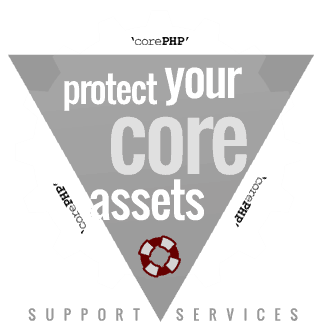 Protect Your Core Assets with 'coreSupport'